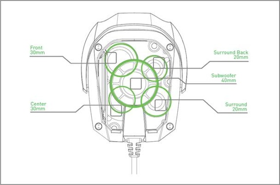 Razer Tiamat diagram Two Weeks With the Razer Tiamat Elite 7.1